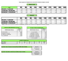 tasas vigentes de captación marzo 20200