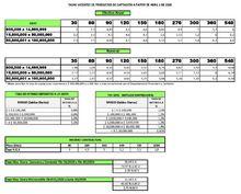 tasas vigentes de captación abril 2020