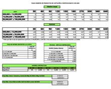 tasas vigentes de captación mayo 2020