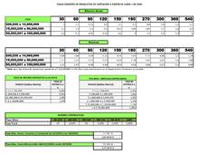 tasas vigentes de captacion junio 20200-01