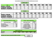 tasas vigentes de captacion julio 2020-01