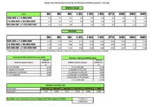 tasas vigentes de captacion agosto 20200-01