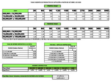 tasas vigentes de captacion octubre 20200-01