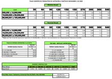 tasas vigentes de captacion noviembre 20200-01